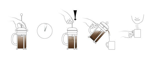 Cómo usar correctamente una cafetera de émbolo o francesa
