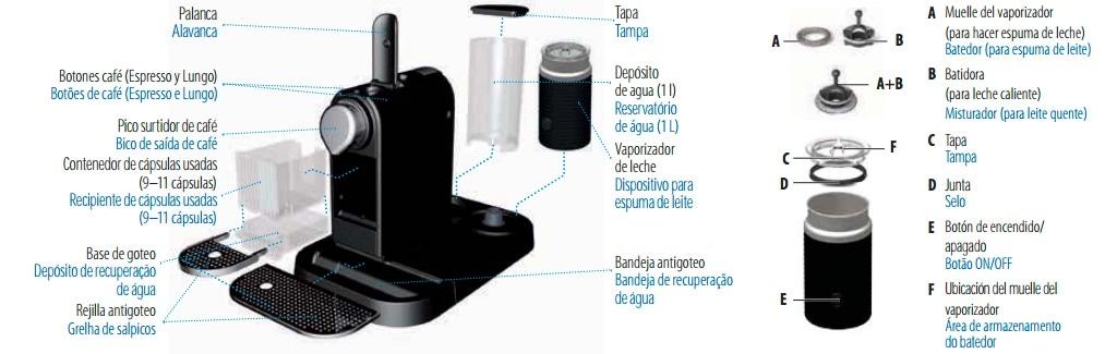 Krups Nespresso Citiz Yyfd Machine  Ef Bf Bd Caf Ef Bf Bd Argent