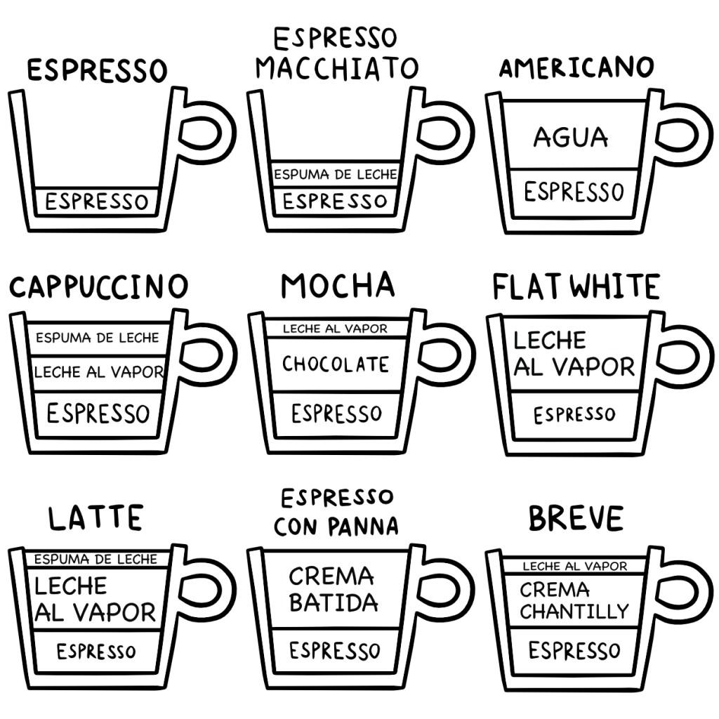 Recetas de cafe espresso