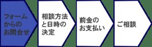 ◆ 沖縄県:善循環の輪 in 沖縄 @ イオンモール沖縄ライカム | 北中城村 | 沖縄県 | 日本