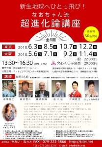 ⭕️遠隔講師/大阪市鴫野講演:感染症と免疫 @ アトリエ hygge | 大阪市 | 大阪府 | 日本