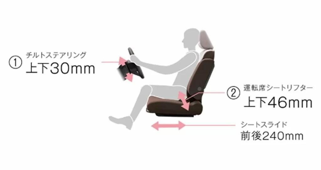 新型ブーン内装装備シートスライド
