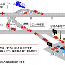 ETC2.0の高速途中下車制度の利用方法のルールや仕組みは?有効時間や対象場所は?