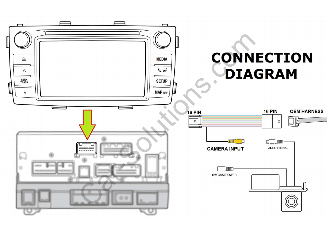 Toyota Backup Camera Diagram