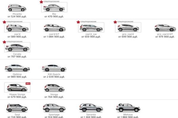 Kia (Киа) модельный ряд и цены 2014 - 2015 + фото