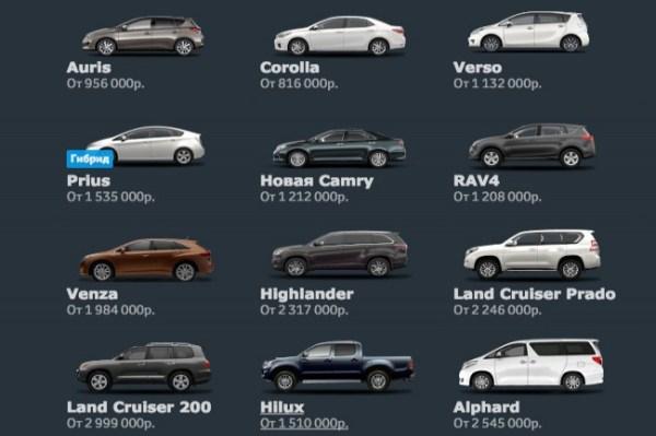 Toyota (Тойота) модельный ряд и цены 2014 - 2015 + фото