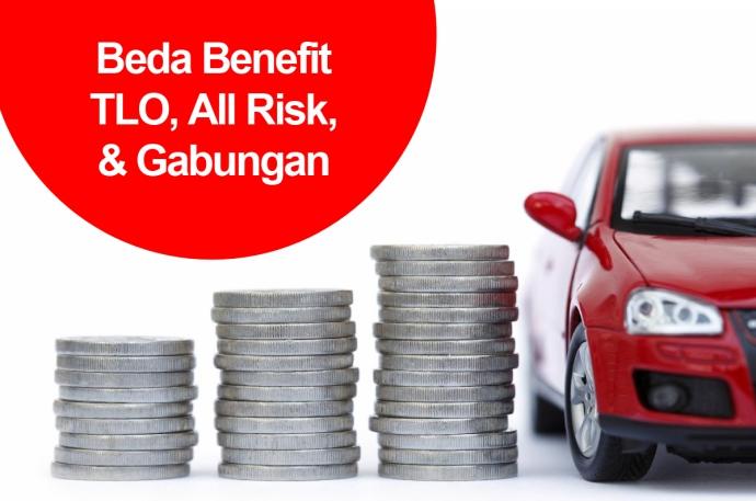 Perbedaan Asuransi All Risk Tlo Kombinasi Dan Cara Hitungnya
