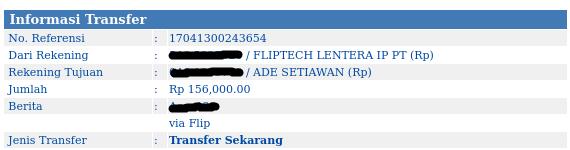 bukti transfer antar bank gratis menggunakan Flip