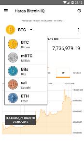giorno di negoziazione 1 bitcoin