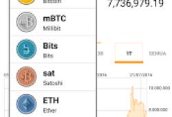 5 Trik Jual Beli Bitcoin Bagi Pemula Untuk Mendapatkan Profit