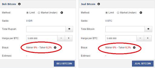 menggunakan limit bitcoin