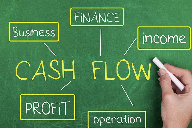 Manajemen Keuangan yang Ketat