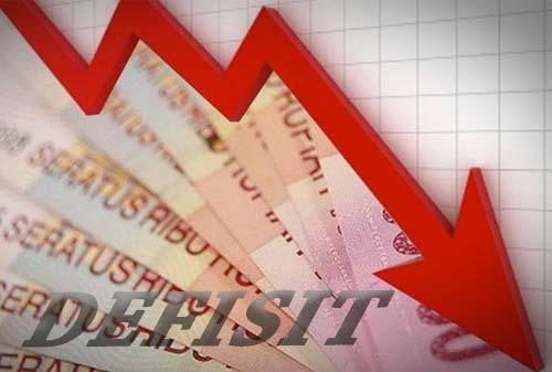 Defisit mata uang