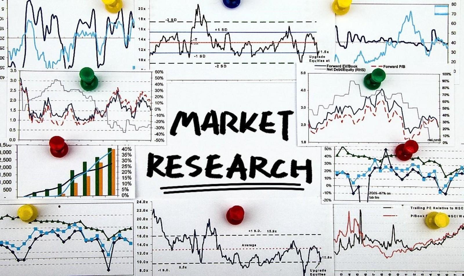 Produk research