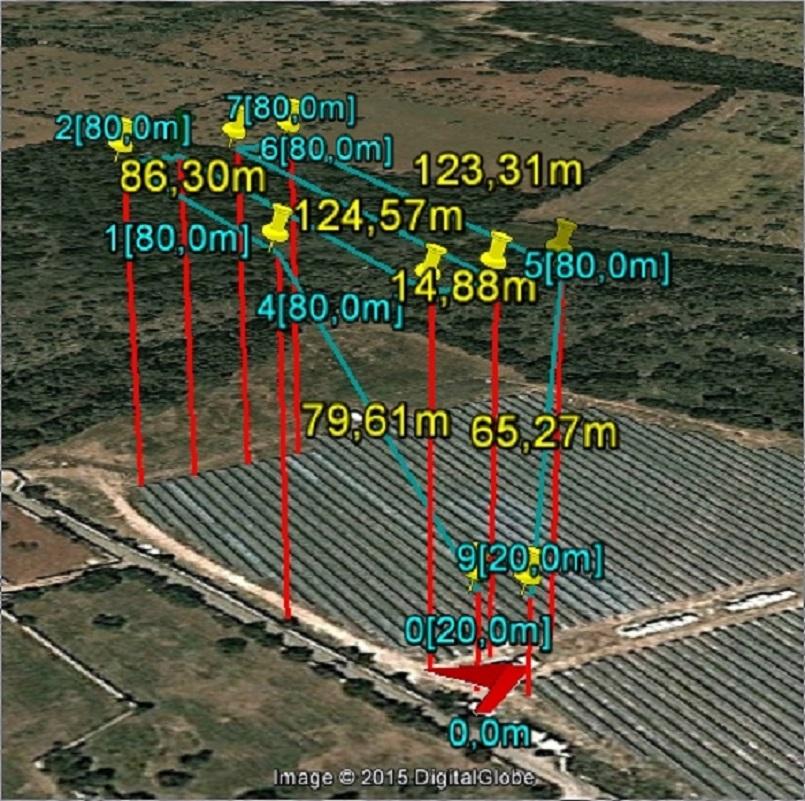 Resultado de imagen para drones huertos solares