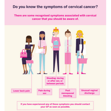 I Had My Cervical Screening And It Wasn't Scary At All | Smear Test Report