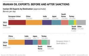 Iran-Oil-Exports-071615_55ab701084b0c