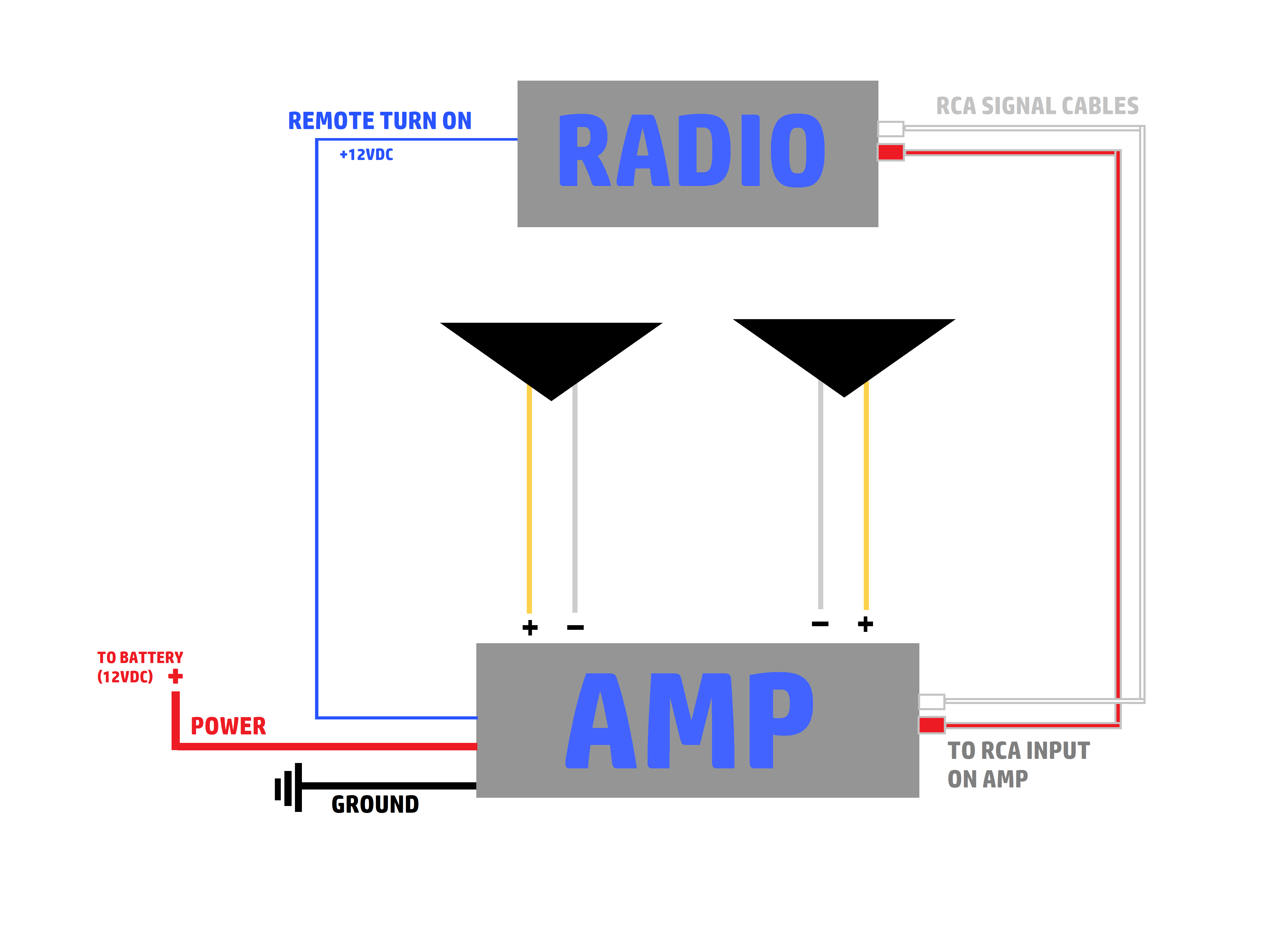 how to install an amp wiring diagram car audio advice amp wiring diagram power wire this will be one of the biggest wires in the kit there will big a long one and a short one the long one is the power wire