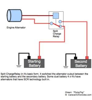 Understanding the Leisure Battery Charging Circuit | Caravan Chronicles