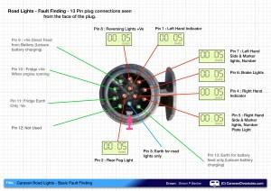Elddis Caravan Wiring Diagram | Wiring Library
