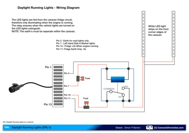 Wiring Daylight Running Lights (DRL's) on a caravan
