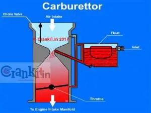 How A Carburettor Works? It's Advantages & Disadvantages  CarBikeTech