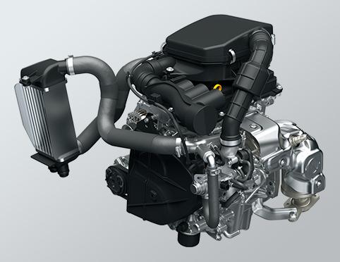 ジムニーのエンジン