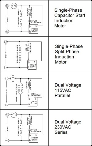 Macrostart Switches