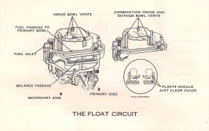 WCFB Float Circuit
