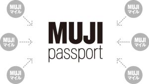 無印良品のアプリMUJI Passport(MUJIパスポート)