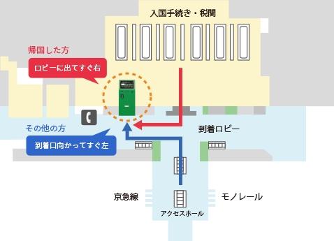 ポケットチェンジの設置場所 羽田空港