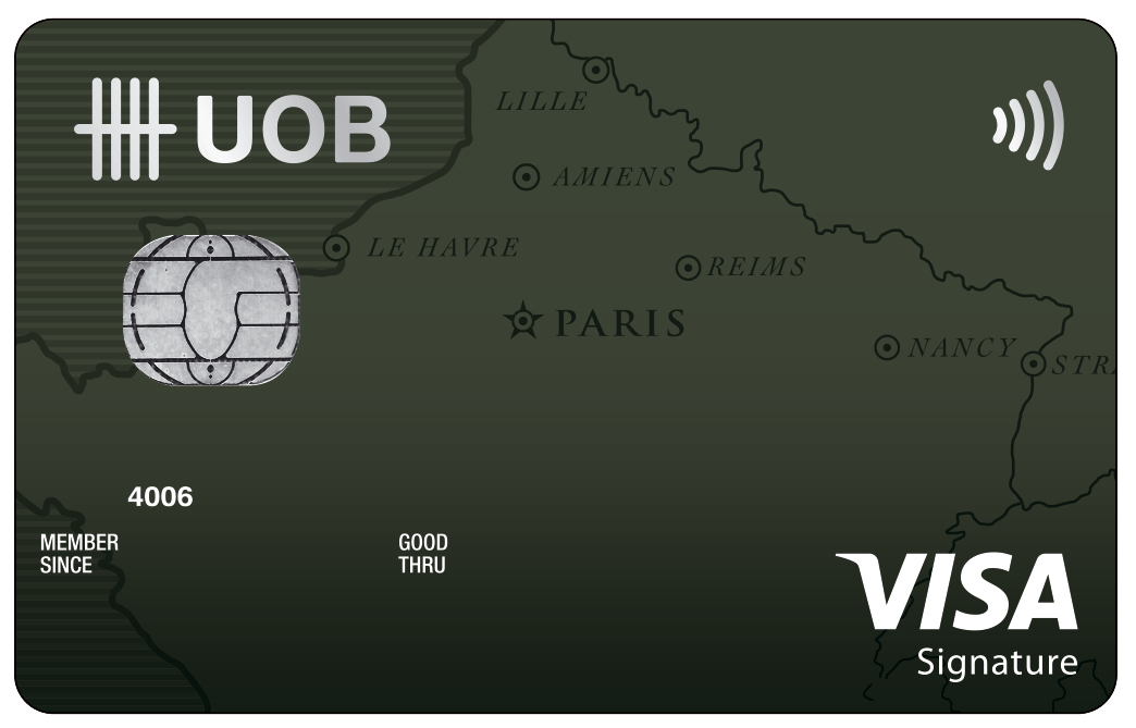 UOB Credit Card Activation