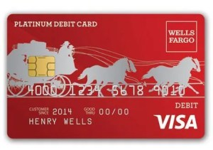 Wells Fargo Credit Card Activation