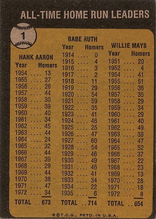 1973ToppsNo1back