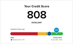 how to check your free credit score