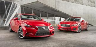 Lexus IS 350F Sport vs Infiniti Q50S