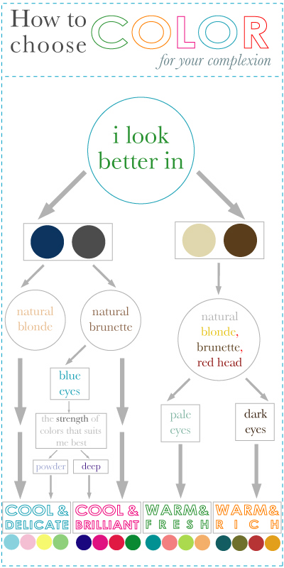 How To Pick Your Best Worst Colors
