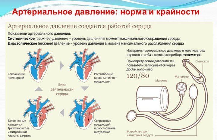 šiuolaikinis hipertenzijos gydymas jauniems žmonėms