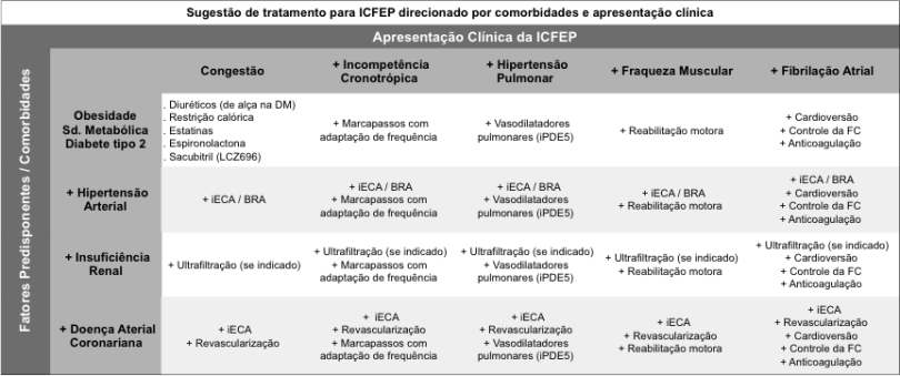 tto ICFEP