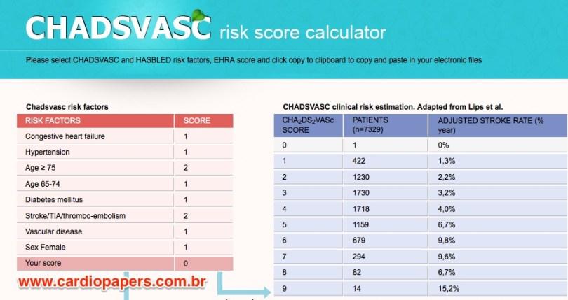 chadsvasc calculator