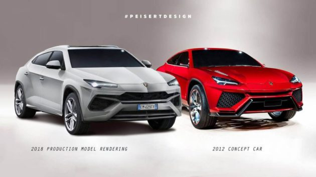 Pictures Of Urus Source · Suv Lamborghini Urus Price Lamborghini Super Car