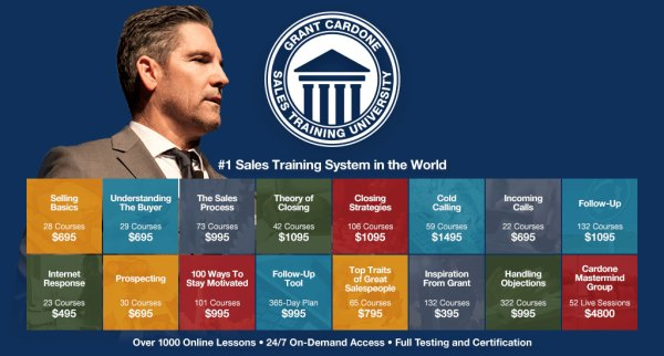 The Sales Manager's Guide To Successful Cardone Training ...