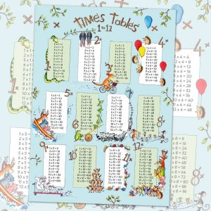 Times Tables Poster