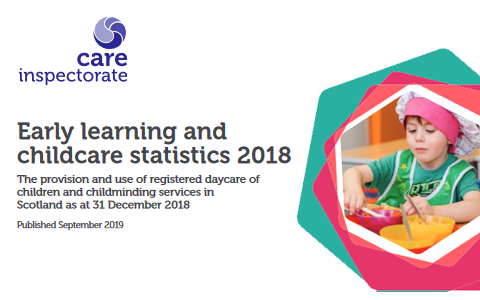 Report: Early learning and childcare statistics 2018 (Scotland)