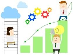 ③変革のビジョンと戦略を生み出す