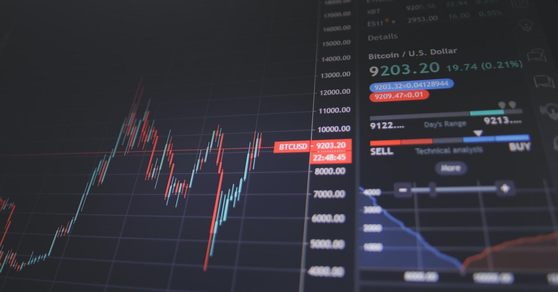 仮想通貨の相場チャート