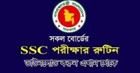 SSC exam routine