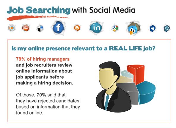 [Infographic] Job Searching With Social Media Statistics