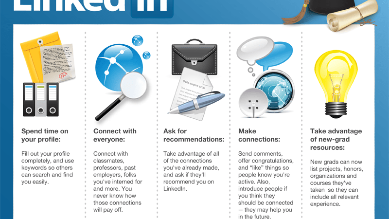 Ultimate LinkedIn Guide for 2012 Grads
