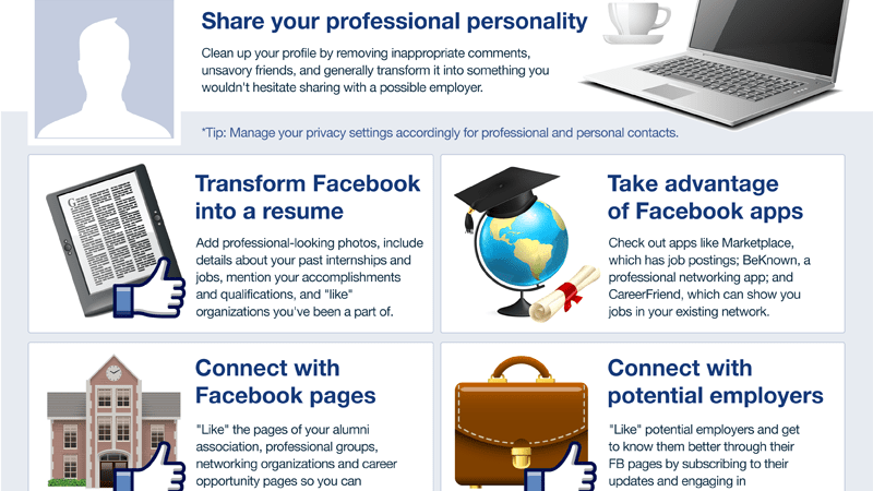 The New Networking: Ultimate Facebook Guide For 2012 Grads